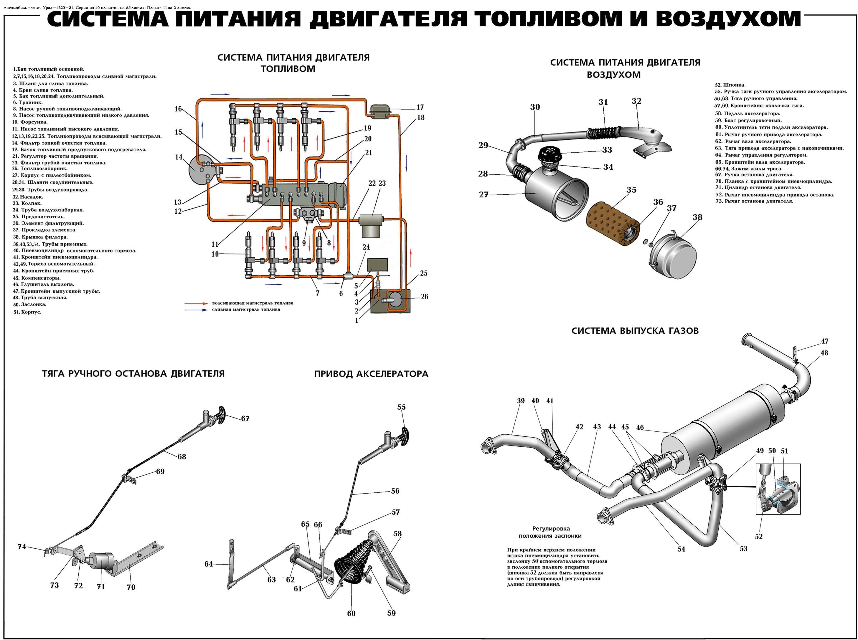 регулировка клапанов ямз-238 инструкция