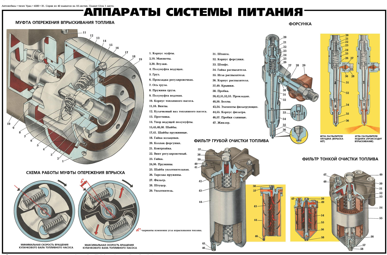схема подключения пжд на двигатели ямз 236