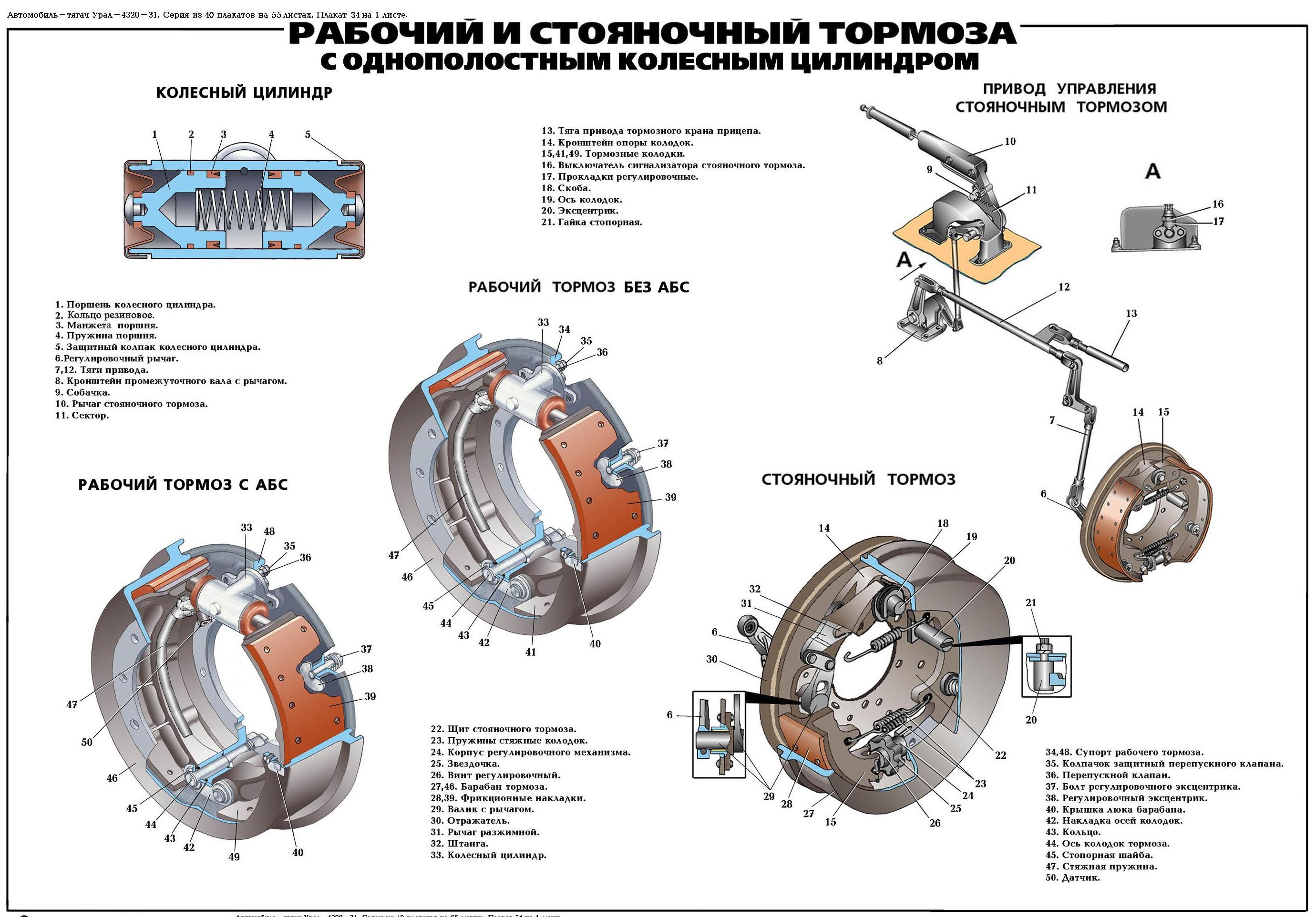 Химмотологическая карта и эксплуатационные материалы