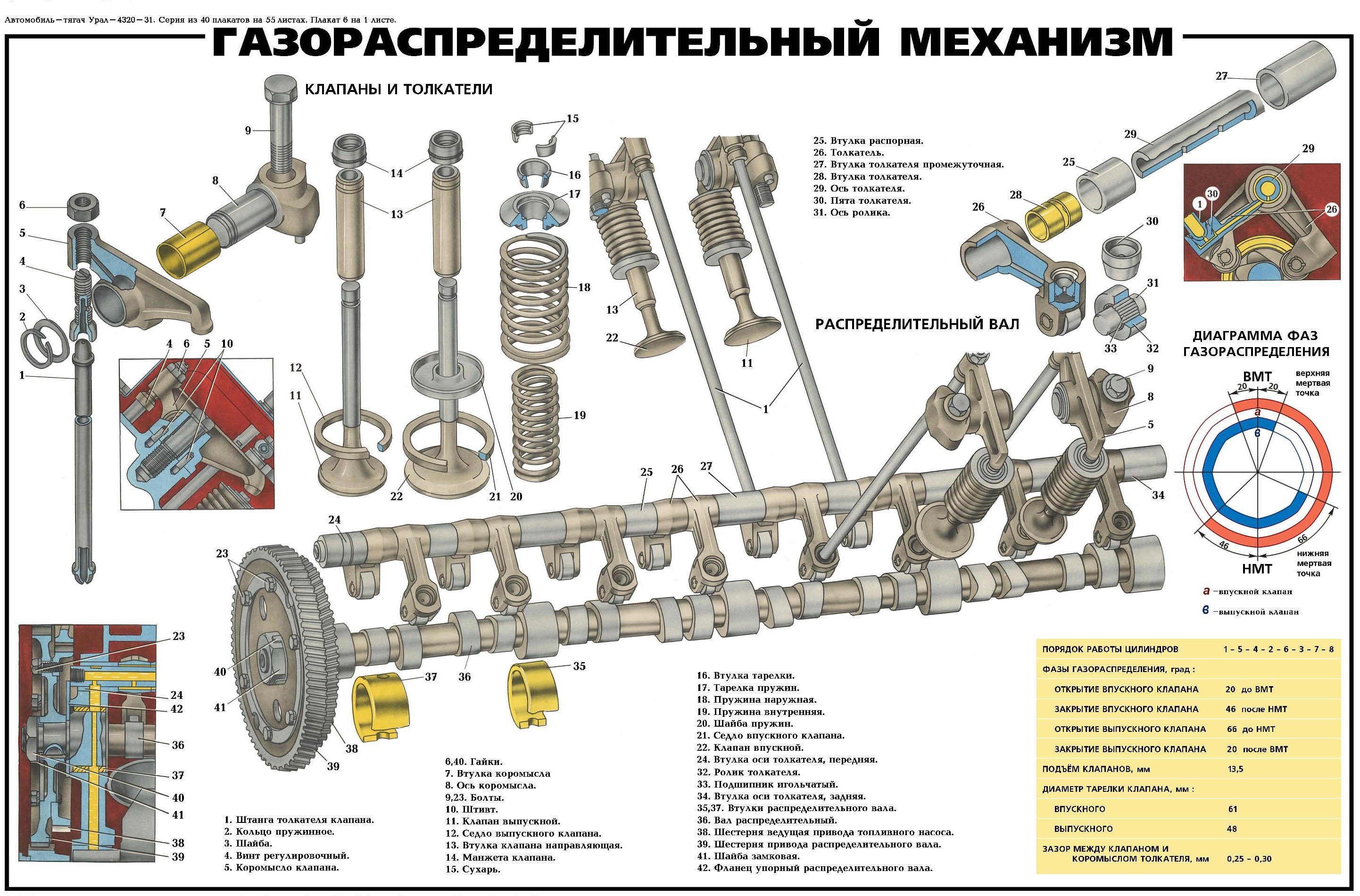 схема грузопневматических тормозов
