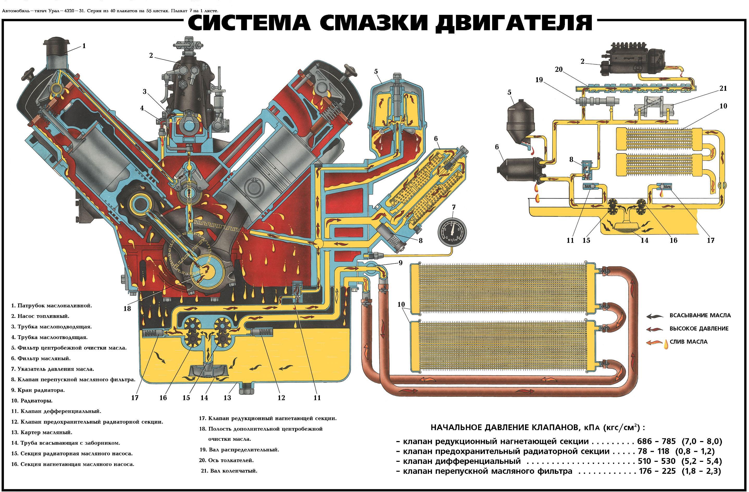 схема двигателя маз 236