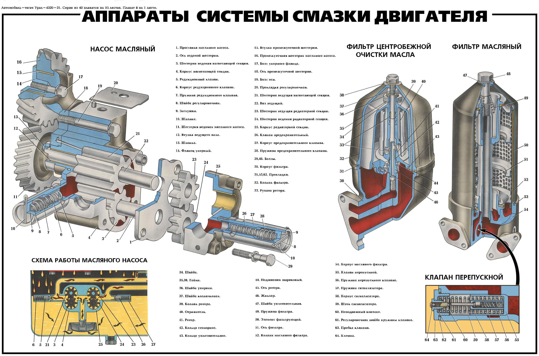 ямз 238 тормозная система маз схема